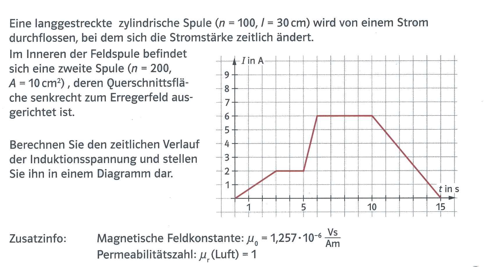 Niedlich Elektrodraht Stromstärke Diagramm Galerie - Die Besten ...